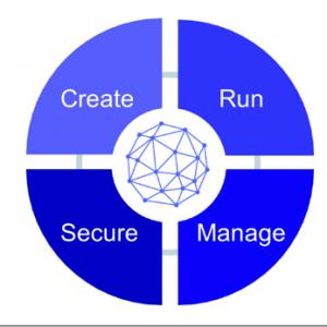 API_Connect_Circle_1